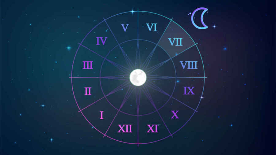 Moon in 7th House Synastry