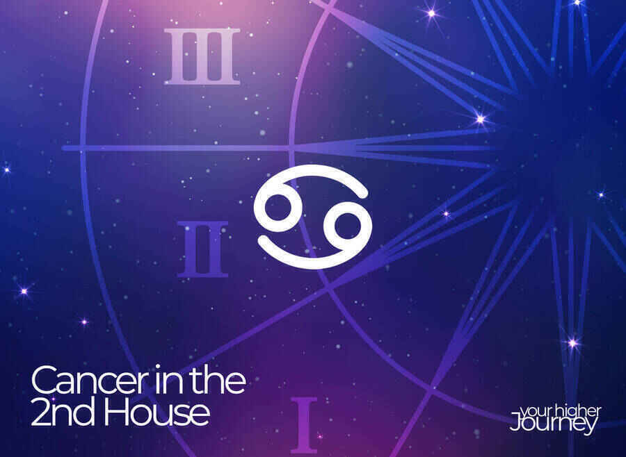 Cancer in the 2nd House