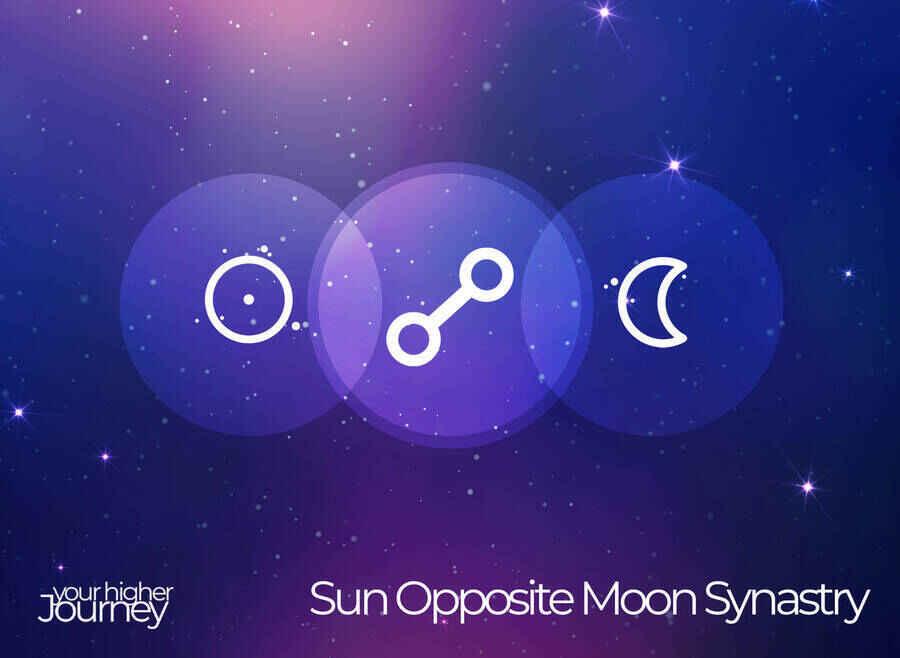 Sun Opposite Moon Synastry