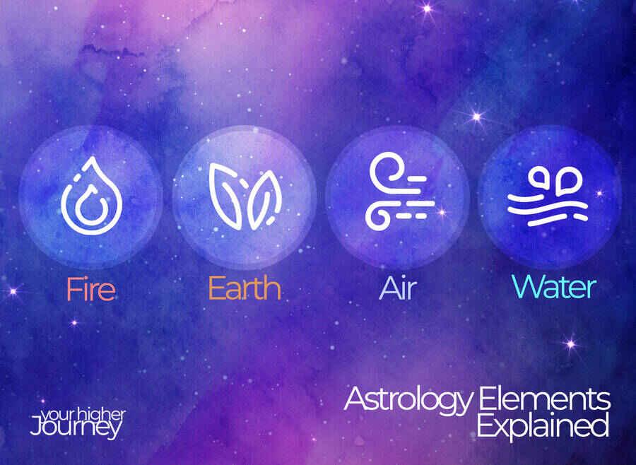 Astrology Elements Explained