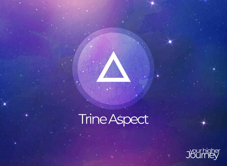 Trine Aspect