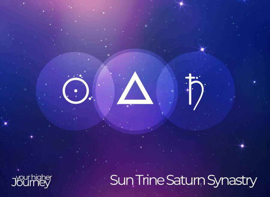 Sun Trine Saturn Synastry